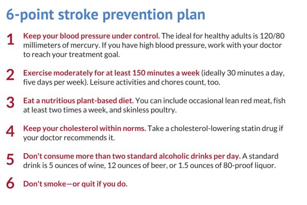 diet for stroke patients pdf