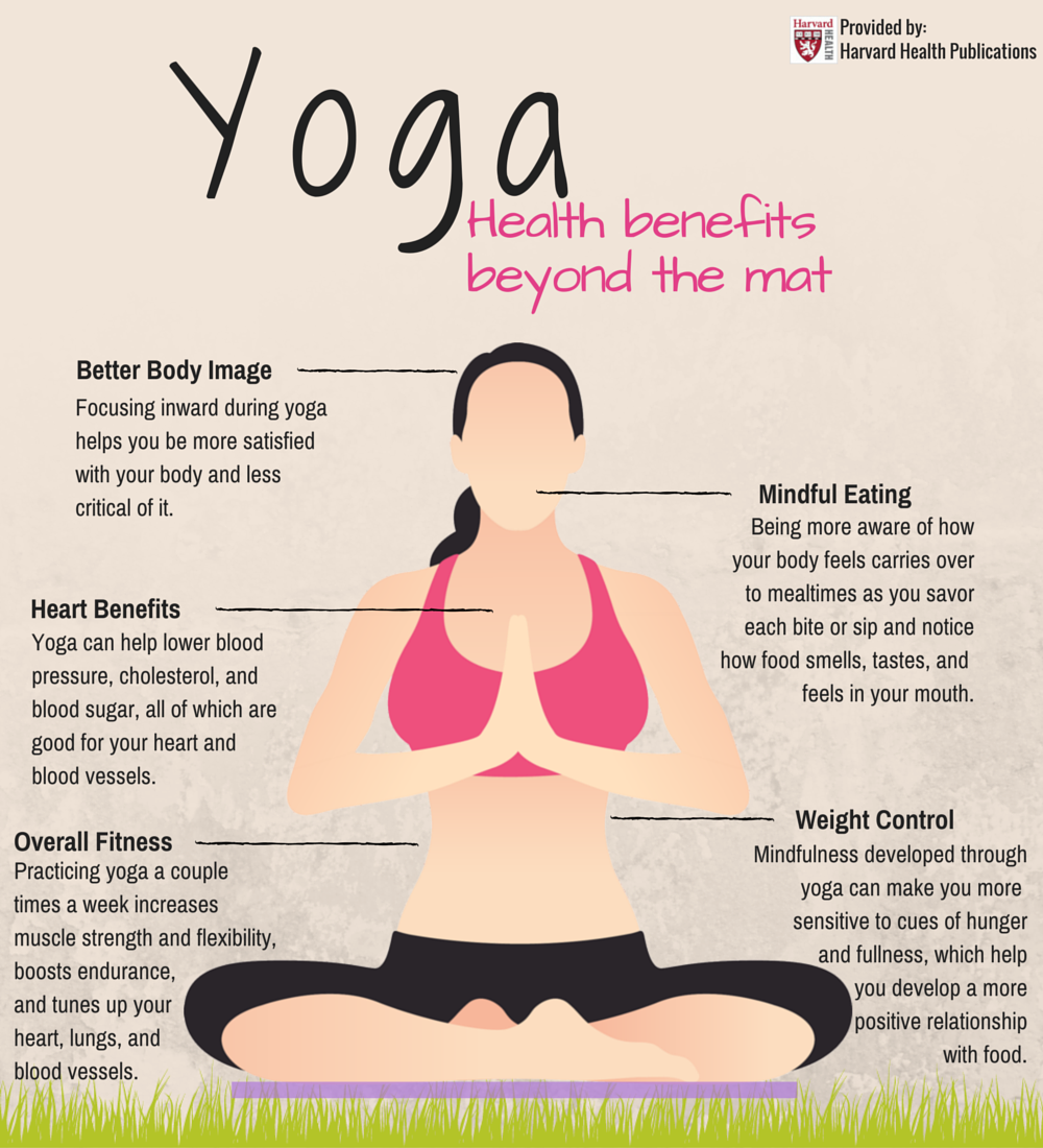 benefits of yoga Benefits of yoga wwwergo-pluscom yoga isn't just a trend it's been around for over 5,000 years and over 11 million americans are enjoying its.